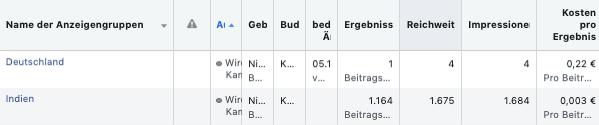 fb ads - in indien deutlich günstiger als in deutschland